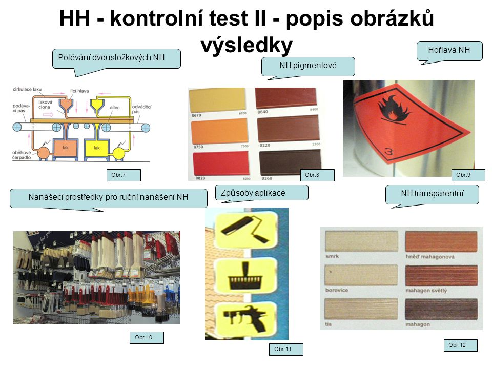 HH - kontrolní test II - popis obrázků výsledky Polévání dvousložkových NH Hořlavá NH Nanášecí prostředky pro ruční nanášení NH Způsoby aplikace NH tr