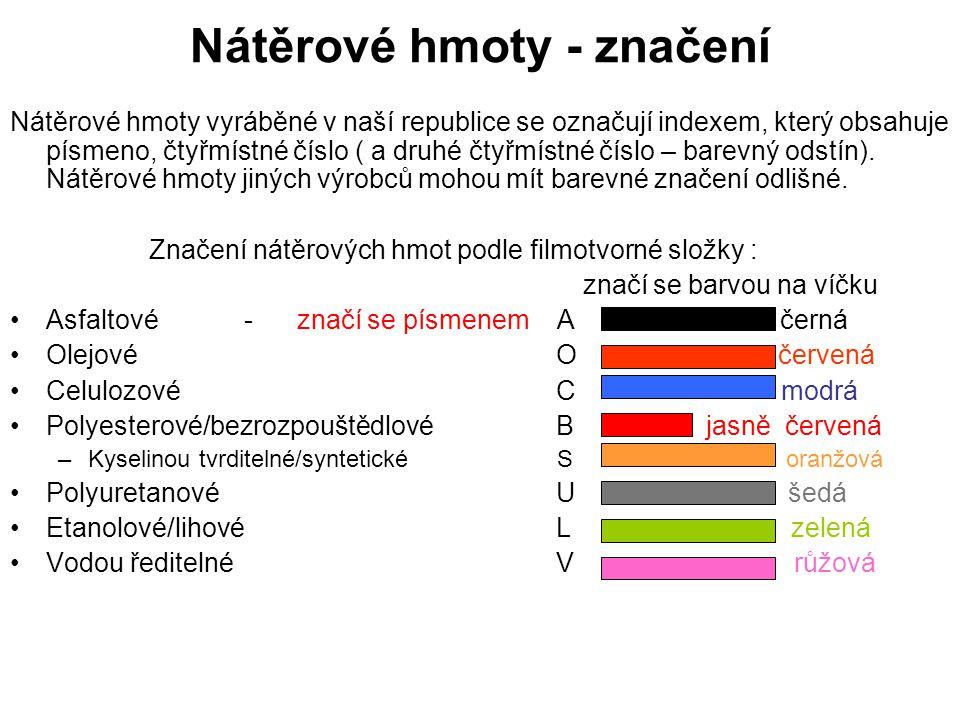 Nátěrové hmoty - klasifikace - obrázky Obr.1 Obr.2