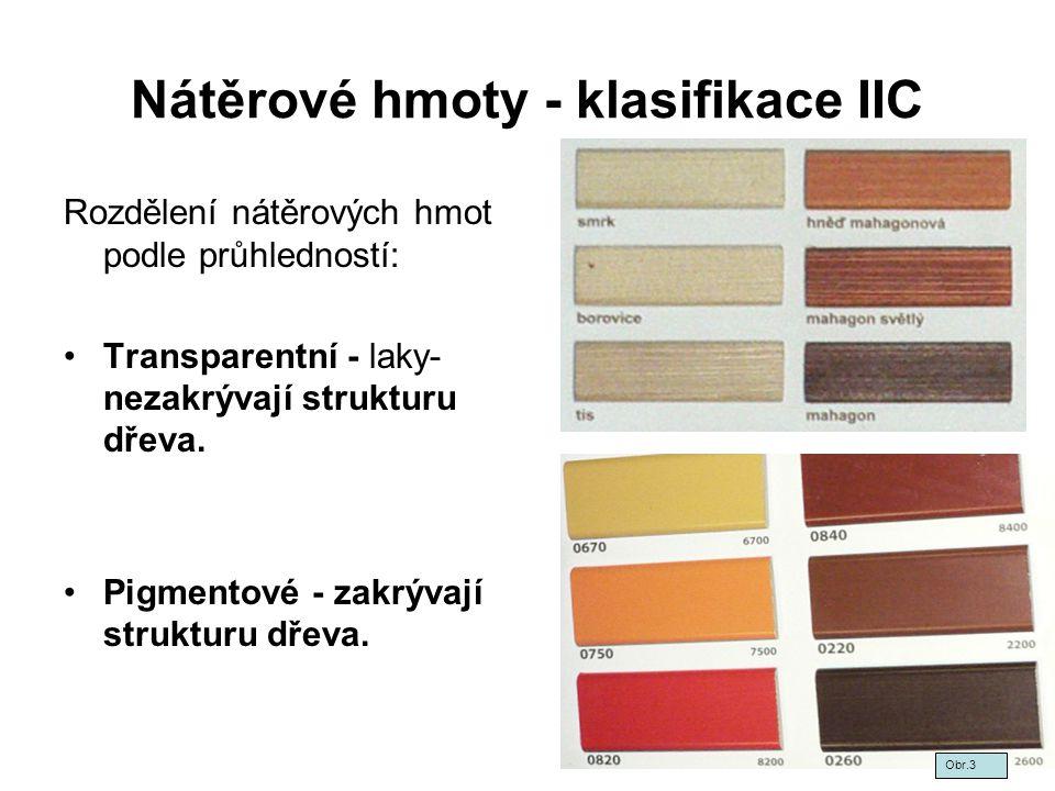 Nátěrové hmoty - klasifikace IIC Rozdělení nátěrových hmot podle průhledností: Transparentní - laky- nezakrývají strukturu dřeva. Pigmentové - zakrýva