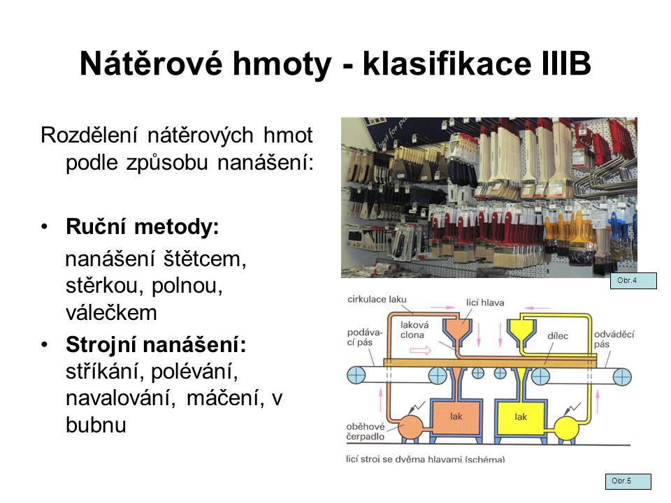 Nátěrové hmoty - klasifikace IIIB Rozdělení nátěrových hmot podle způsobu nanášení: Ruční metody: nanášení štětcem, stěrkou, polnou, válečkem Strojní