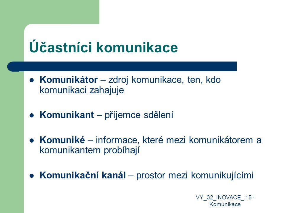 Účastníci komunikace Komunikátor – zdroj komunikace, ten, kdo komunikaci zahajuje Komunikant – příjemce sdělení Komuniké – informace, které mezi komun