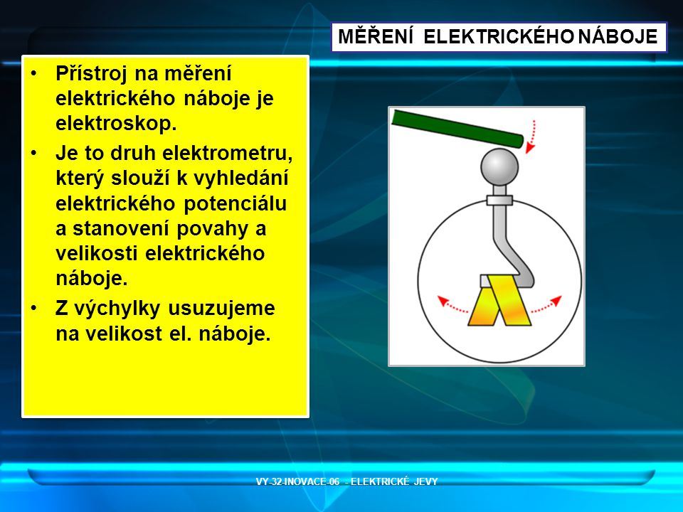MĚŘENÍ ELEKTRICKÉHO NÁBOJE Přístroj na měření elektrického náboje je elektroskop. Je to druh elektrometru, který slouží k vyhledání elektrického poten