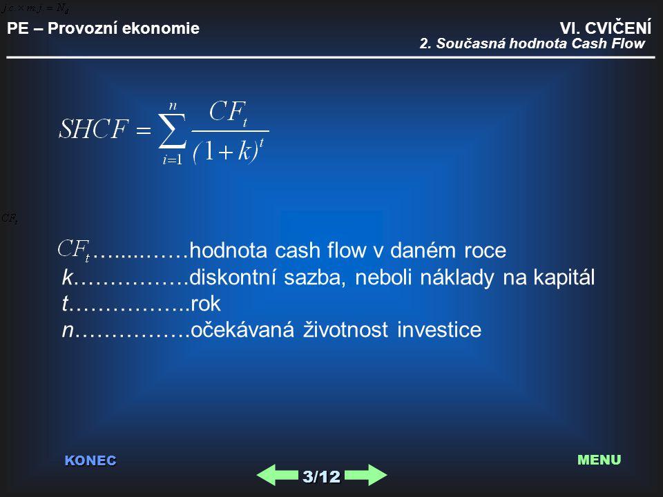 PE – Provozní ekonomie VI. CVIČENÍ _________________________________________ KONEC 2. Současná hodnota Cash Flow3/12 MENU ….....……hodnota cash flow v
