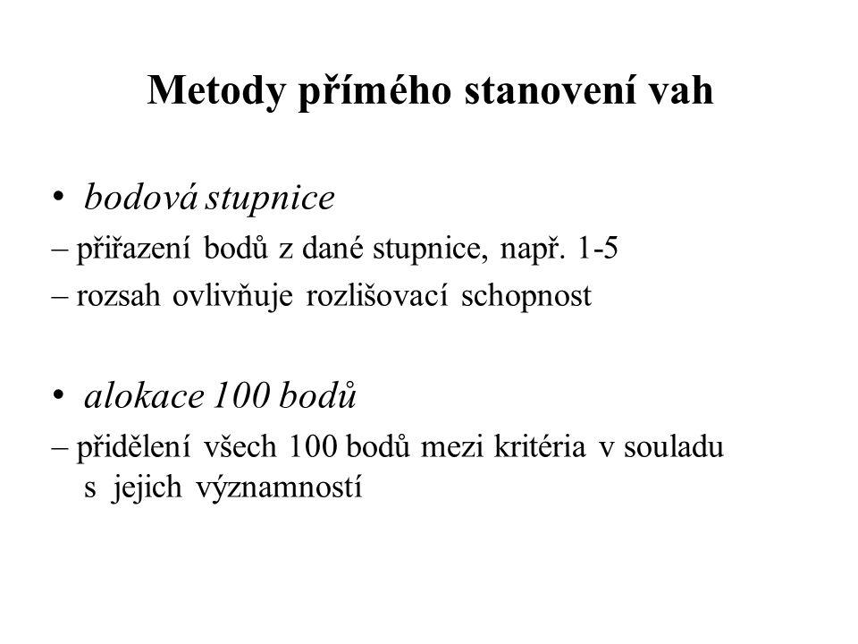 Metody přímého stanovení vah bodová stupnice – přiřazení bodů z dané stupnice, např.
