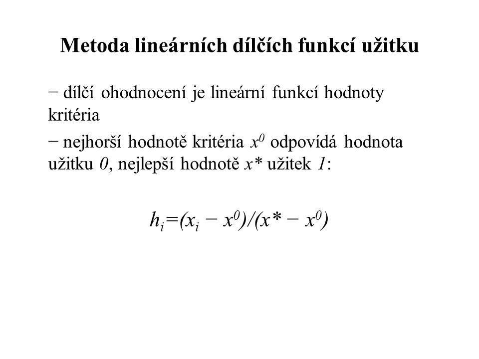 Metoda lineárních dílčích funkcí užitku − dílčí ohodnocení je lineární funkcí hodnoty kritéria − nejhorší hodnotě kritéria x 0 odpovídá hodnota užitku 0, nejlepší hodnotě x* užitek 1: h i =(x i − x 0 )/(x* − x 0 )