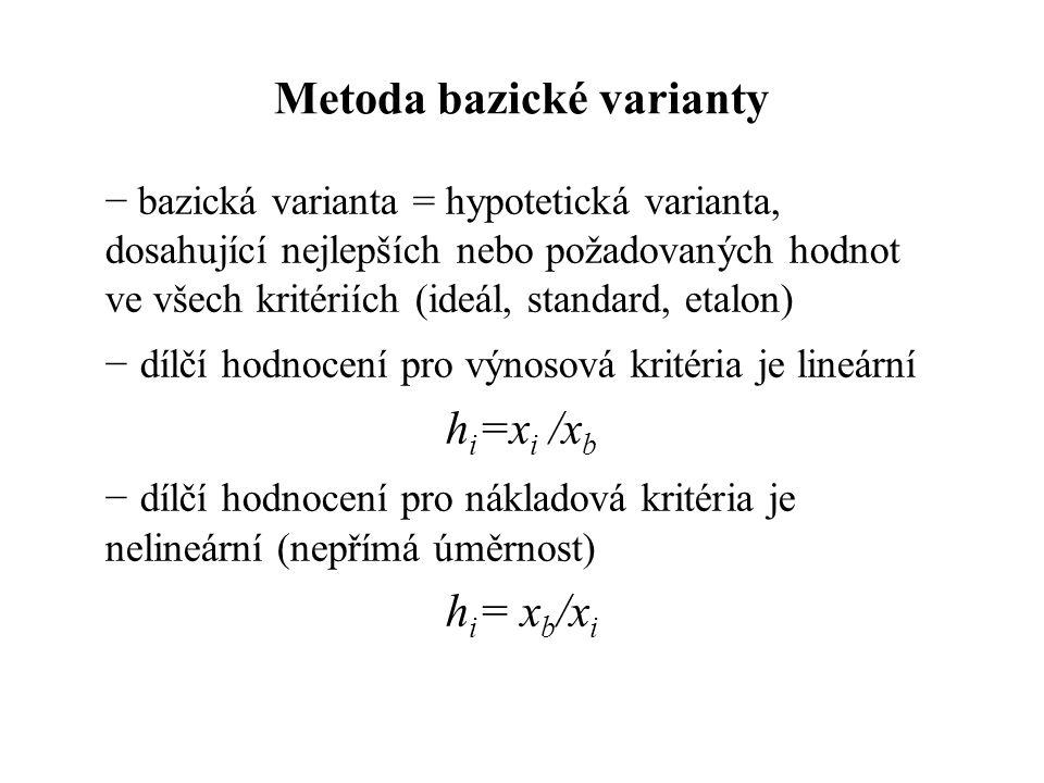 Metoda bazické varianty − bazická varianta = hypotetická varianta, dosahující nejlepších nebo požadovaných hodnot ve všech kritériích (ideál, standard, etalon) − dílčí hodnocení pro výnosová kritéria je lineární h i =x i /x b − dílčí hodnocení pro nákladová kritéria je nelineární (nepřímá úměrnost) h i = x b /x i