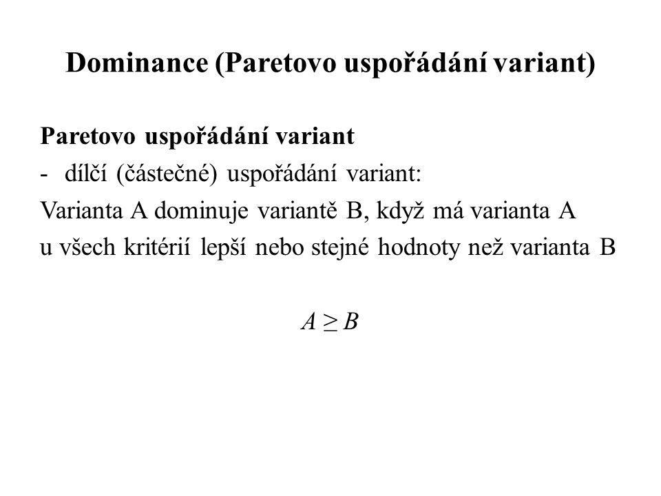 Dominance (Paretovo uspořádání variant) Paretovo uspořádání variant -dílčí (částečné) uspořádání variant: Varianta A dominuje variantě B, když má varianta A u všech kritérií lepší nebo stejné hodnoty než varianta B A ≥ B