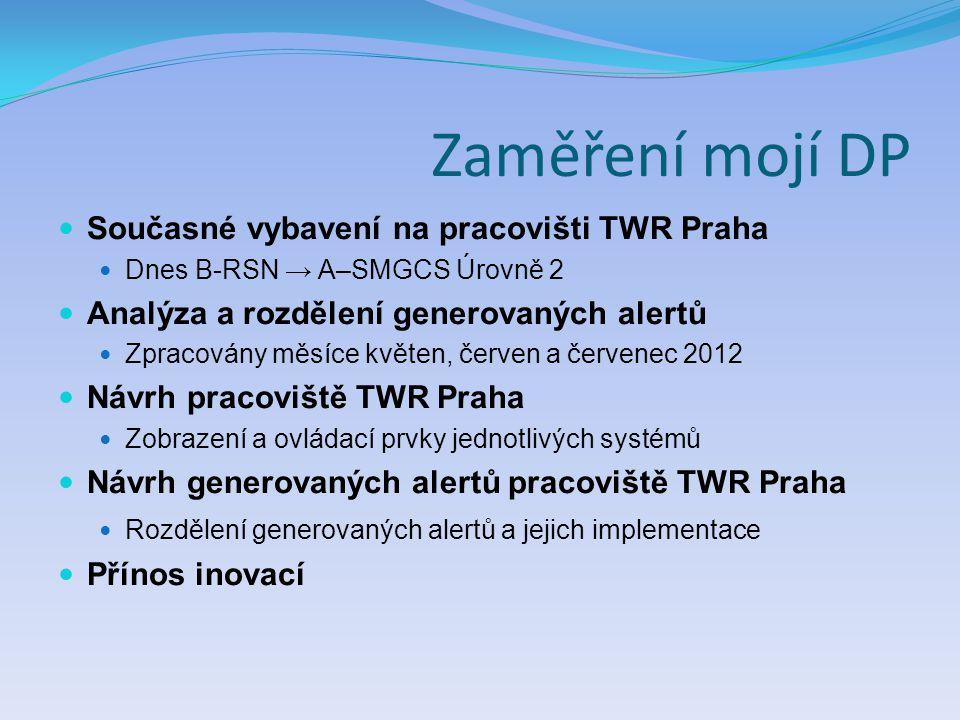 Zaměření mojí DP Současné vybavení na pracovišti TWR Praha Dnes B-RSN → A–SMGCS Úrovně 2 Analýza a rozdělení generovaných alertů Zpracovány měsíce kvě