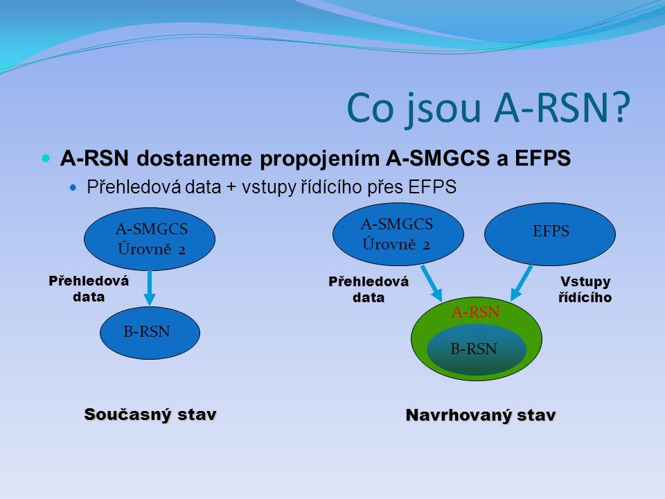 Co jsou A-RSN? A-RSN dostaneme propojením A-SMGCS a EFPS Přehledová data + vstupy řídícího přes EFPS B-RSN A-SMGCS Úrovně 2 Přehledová data A-SMGCS Úr