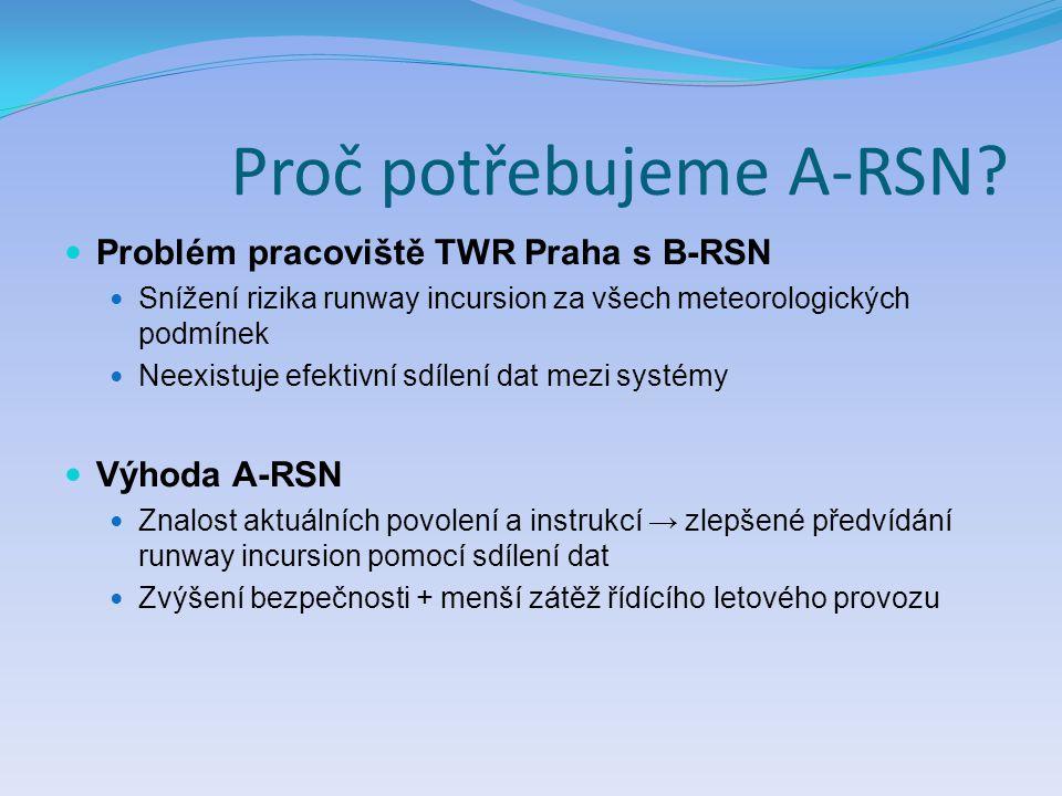 Proč potřebujeme A-RSN? Problém pracoviště TWR Praha s B-RSN Snížení rizika runway incursion za všech meteorologických podmínek Neexistuje efektivní s