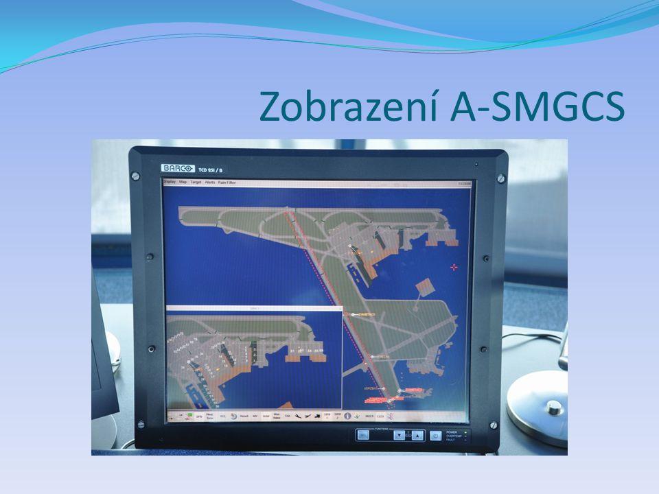Zobrazení A-SMGCS