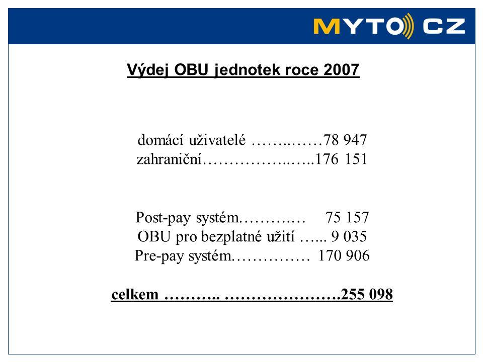Výsledky roku 2007