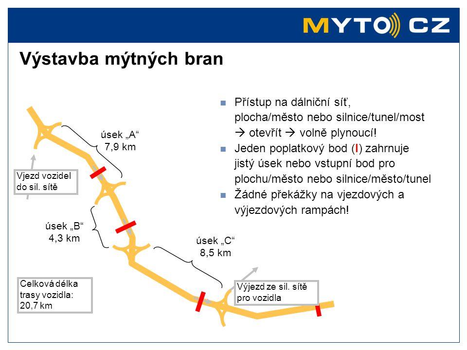 Výstavba mýtných bran Přístup na dálniční síť, plocha/město nebo silnice/tunel/most  otevřít  volně plynoucí.