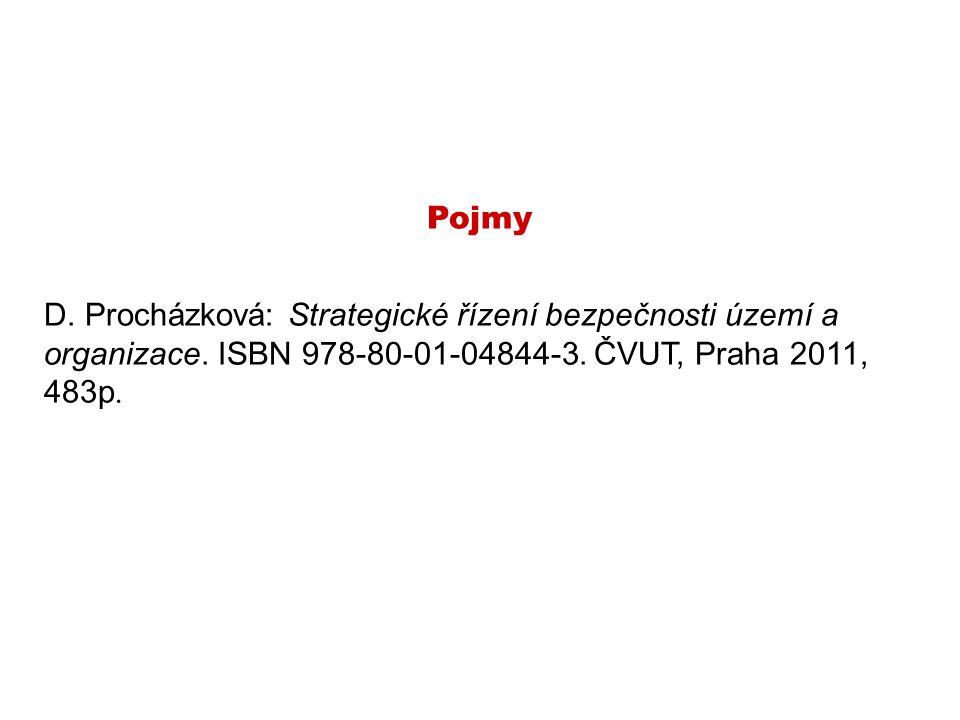 Pojmy D. Procházková: Strategické řízení bezpečnosti území a organizace. ISBN 978-80-01-04844-3. ČVUT, Praha 2011, 483p.