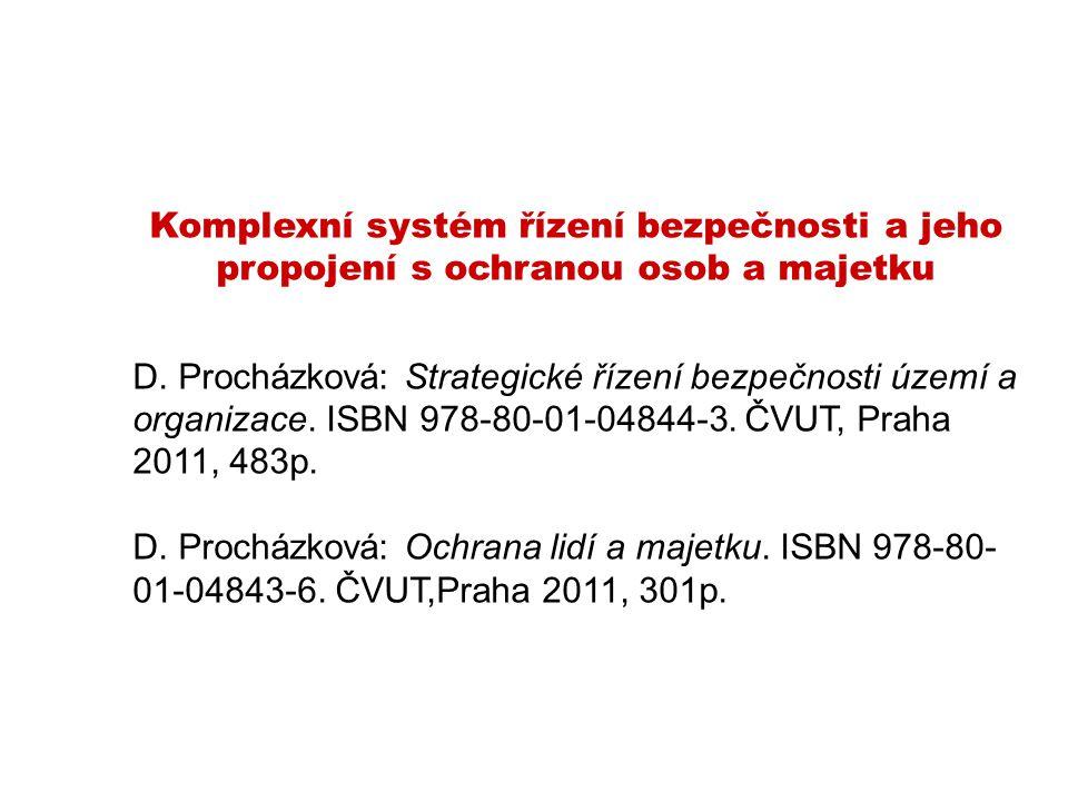 Komplexní systém řízení bezpečnosti a jeho propojení s ochranou osob a majetku D. Procházková: Strategické řízení bezpečnosti území a organizace. ISBN