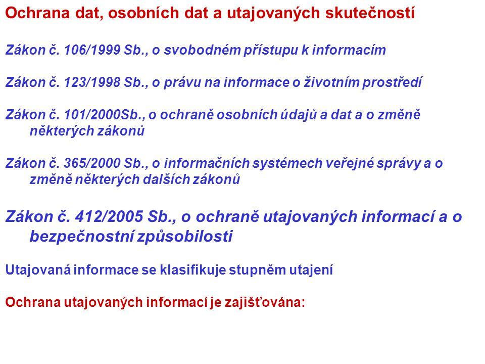Ochrana dat, osobních dat a utajovaných skutečností Zákon č. 106/1999 Sb., o svobodném přístupu k informacím Zákon č. 123/1998 Sb., o právu na informa