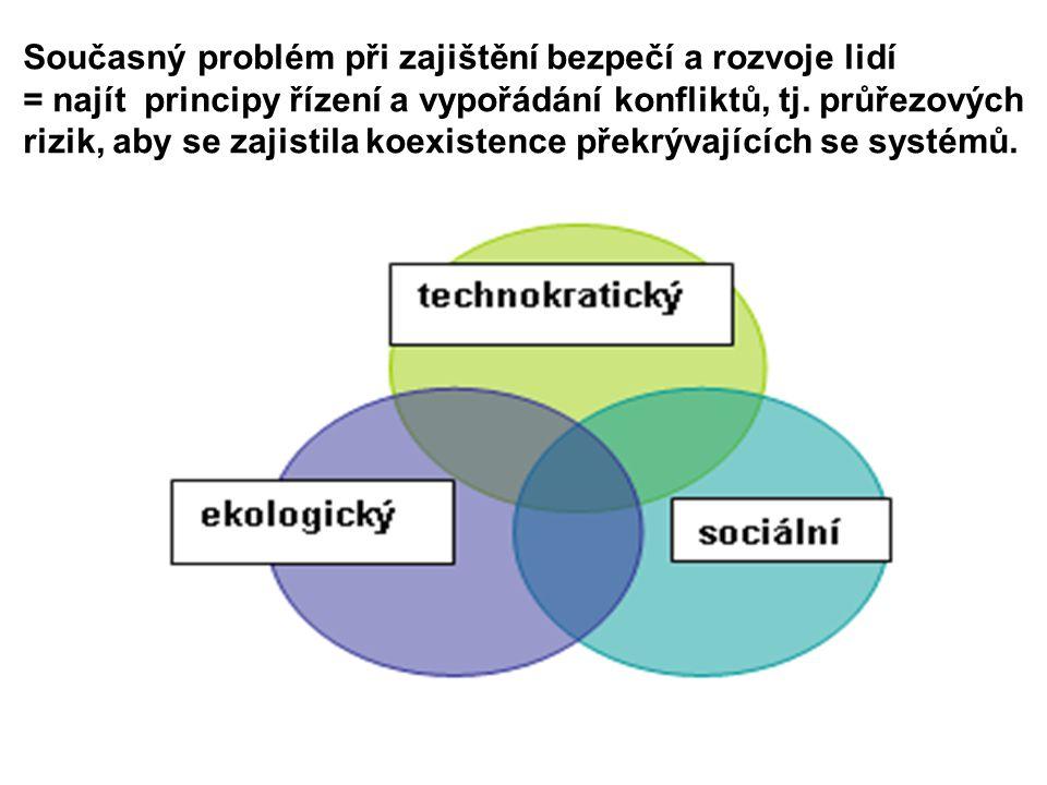 Současný problém při zajištění bezpečí a rozvoje lidí = najít principy řízení a vypořádání konfliktů, tj. průřezových rizik, aby se zajistila koexiste