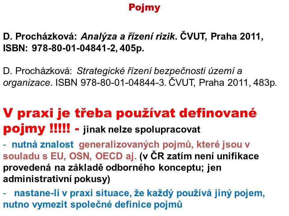 Pojmy D. Procházková: Analýza a řízení rizik. ČVUT, Praha 2011, ISBN: 978-80-01-04841-2, 405p. D. Procházková: Strategické řízení bezpečnosti území a
