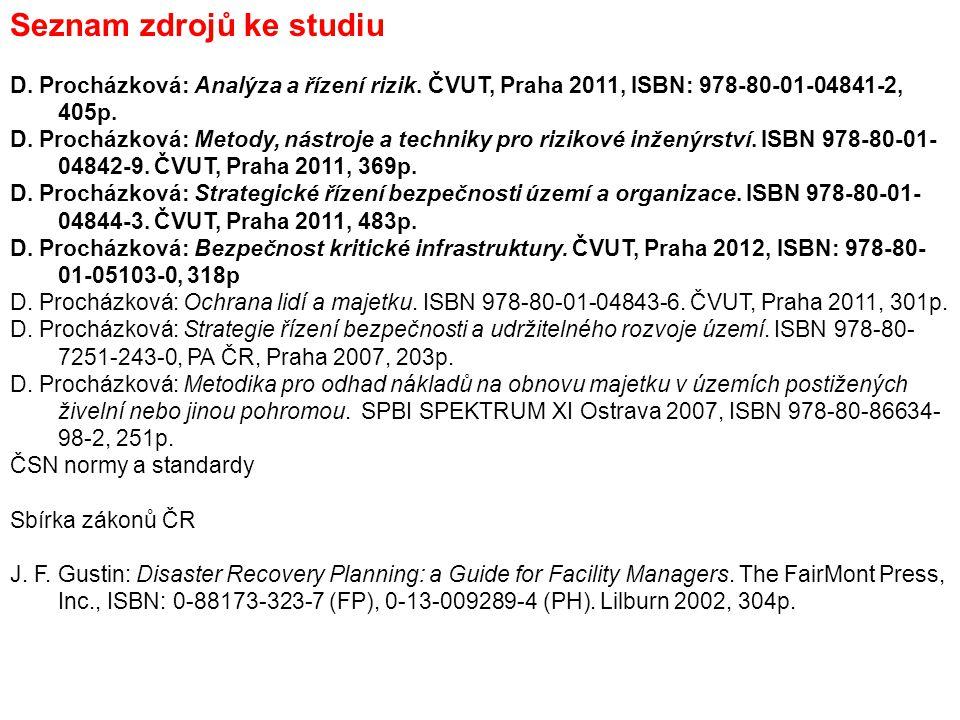 Seznam zdrojů ke studiu D. Procházková: Analýza a řízení rizik. ČVUT, Praha 2011, ISBN: 978-80-01-04841-2, 405p. D. Procházková: Metody, nástroje a te