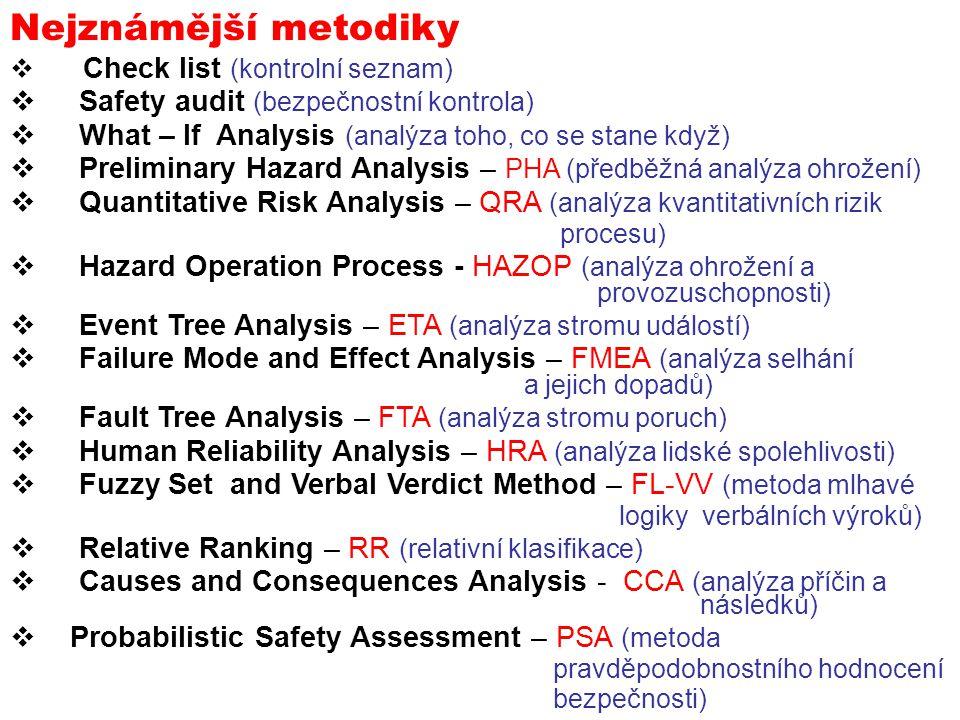 Nejznámější metodiky  Check list (kontrolní seznam)  Safety audit (bezpečnostní kontrola)  What – If Analysis (analýza toho, co se stane když)  Pr
