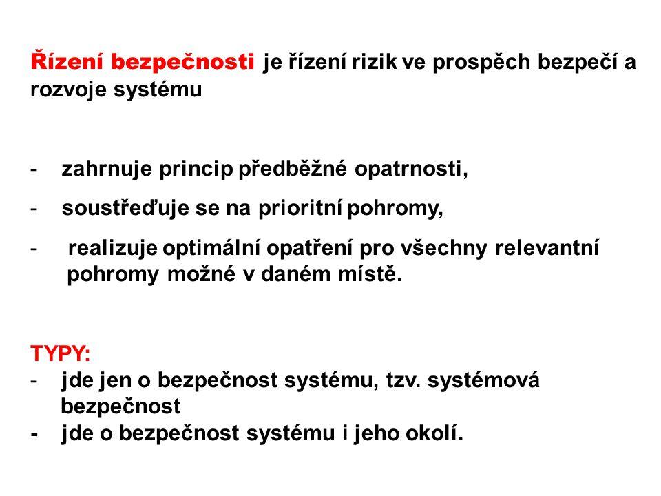 Řízení bezpečnosti je řízení rizik ve prospěch bezpečí a rozvoje systému - zahrnuje princip předběžné opatrnosti, - soustřeďuje se na prioritní pohrom