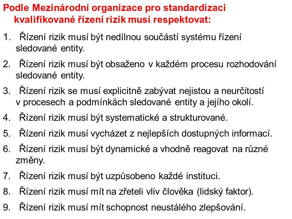 Podle Mezinárodní organizace pro standardizaci kvalifikované řízení rizik musí respektovat: 1. Řízení rizik musí být nedílnou součástí systému řízení