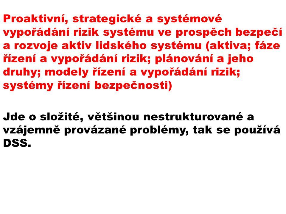 Proaktivní, strategické a systémové vypořádání rizik systému ve prospěch bezpečí a rozvoje aktiv lidského systému (aktiva; fáze řízení a vypořádání ri