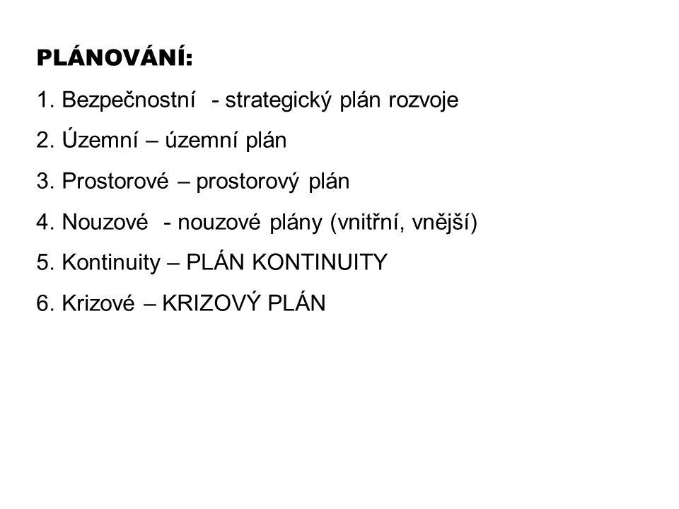 PLÁNOVÁNÍ: 1.Bezpečnostní - strategický plán rozvoje 2.Územní – územní plán 3.Prostorové – prostorový plán 4.Nouzové - nouzové plány (vnitřní, vnější)
