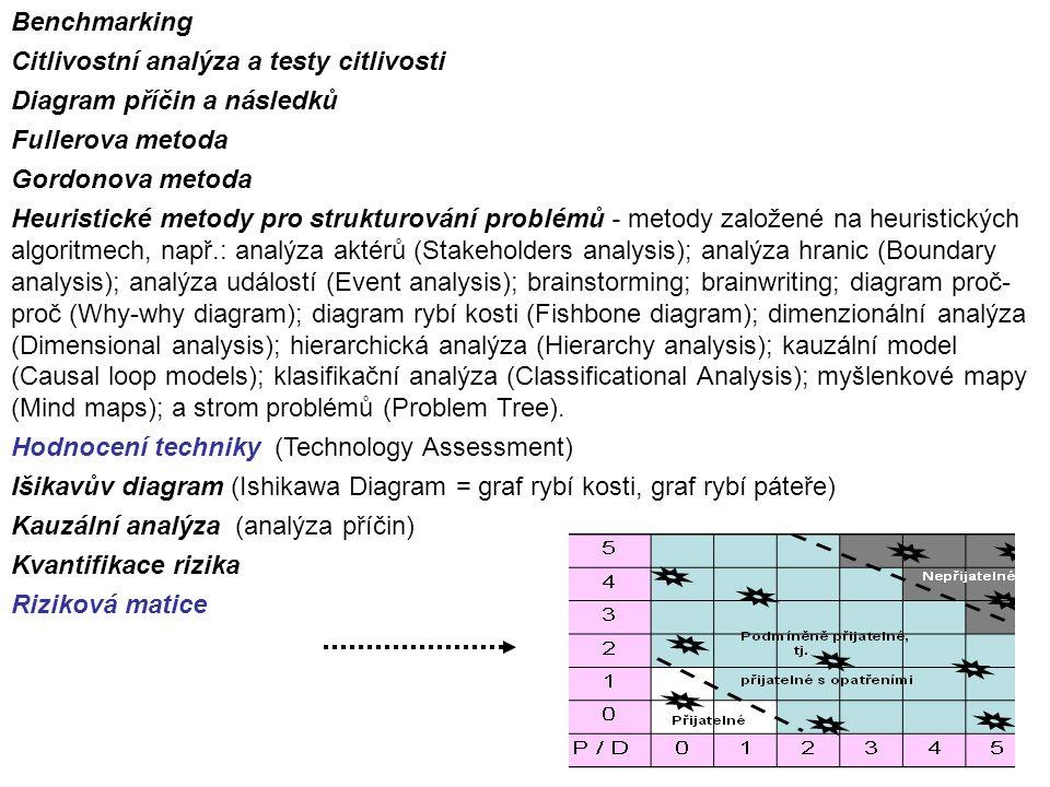 Benchmarking Citlivostní analýza a testy citlivosti Diagram příčin a následků Fullerova metoda Gordonova metoda Heuristické metody pro strukturování p