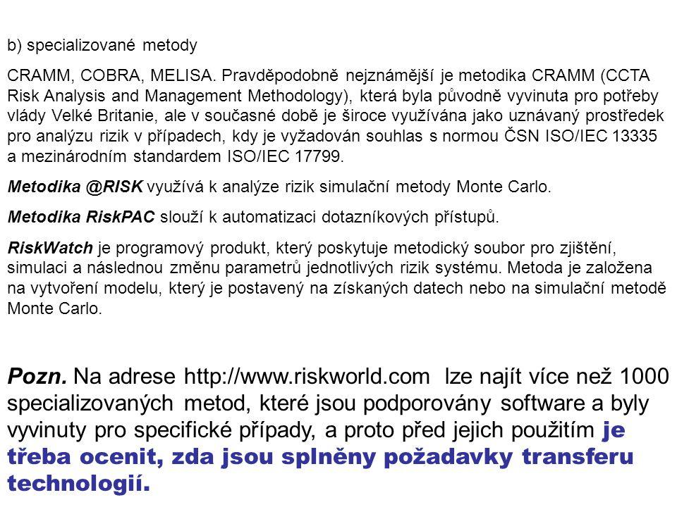 b) specializované metody CRAMM, COBRA, MELISA. Pravděpodobně nejznámější je metodika CRAMM (CCTA Risk Analysis and Management Methodology), která byla