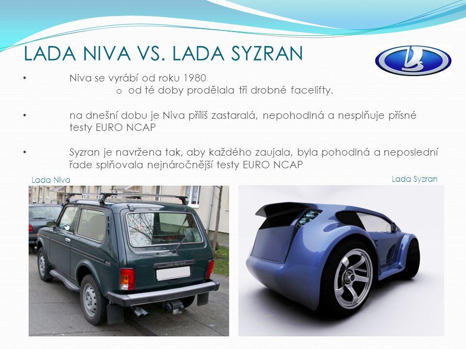 Lada Niva Lada Syzran Niva se vyrábí od roku 1980 o od té doby prodělala tři drobné facelifty.