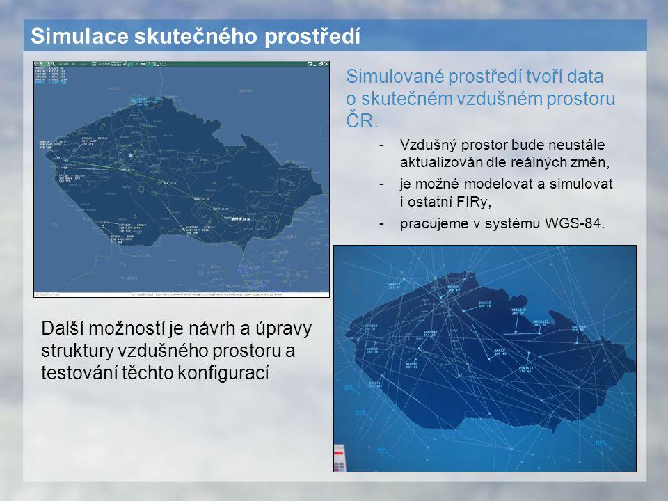Simulace skutečného prostředí Simulované prostředí tvoří data o skutečném vzdušném prostoru ČR. -Vzdušný prostor bude neustále aktualizován dle reálný