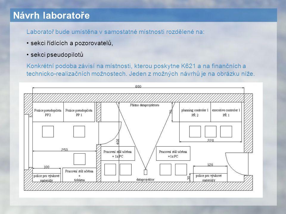 Návrh laboratoře Laboratoř bude umístěna v samostatné místnosti rozdělené na: sekci řídících a pozorovatelů, sekci pseudopilotů Konkrétní podoba závis