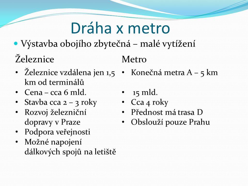 Dráha x metro Výstavba obojího zbytečná – malé vytížení ŽelezniceMetro Železnice vzdálena jen 1,5 km od terminálů Cena – cca 6 mld. Stavba cca 2 – 3 r