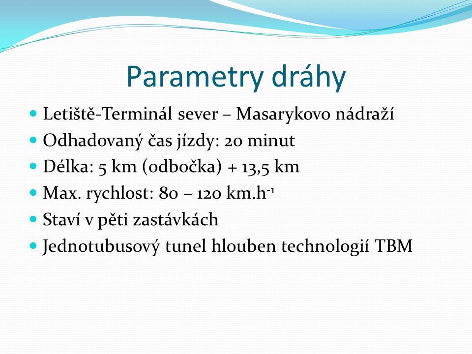 Parametry dráhy Letiště-Terminál sever – Masarykovo nádraží Odhadovaný čas jízdy: 20 minut Délka: 5 km (odbočka) + 13,5 km Max. rychlost: 80 – 120 km.