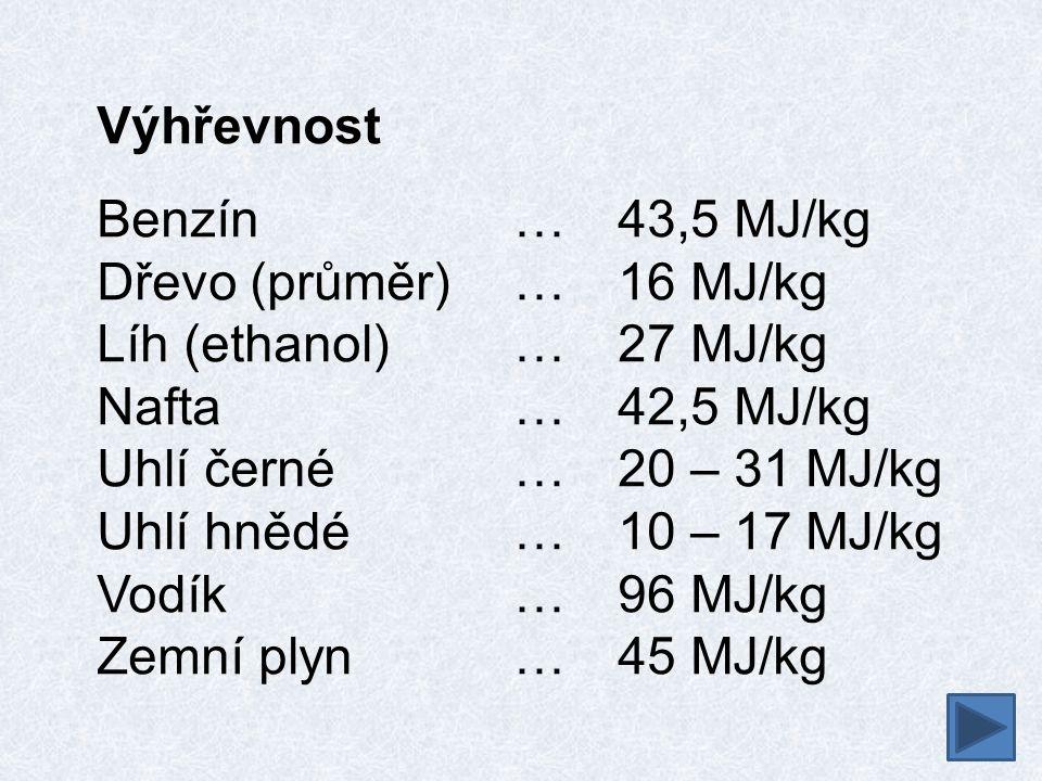 Výhřevnost Benzín…43,5 MJ/kg Dřevo (průměr)…16 MJ/kg Líh (ethanol)…27 MJ/kg Nafta…42,5 MJ/kg Uhlí černé…20 – 31 MJ/kg Uhlí hnědé…10 – 17 MJ/kg Vodík…96 MJ/kg Zemní plyn…45 MJ/kg