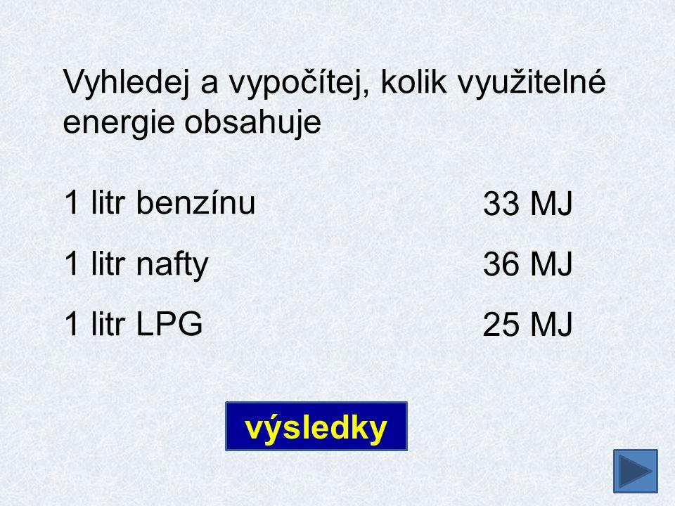 Vyhledej a vypočítej, kolik využitelné energie obsahuje 1 litr benzínu 1 litr nafty 1 litr LPG výsledky 33 MJ 36 MJ 25 MJ