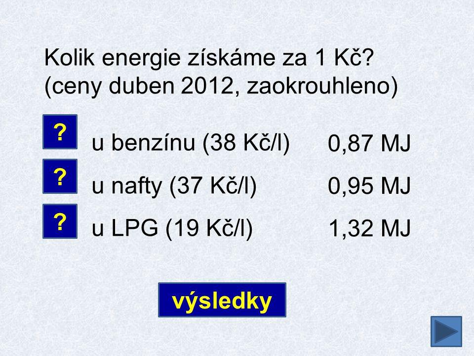 Kolik energie získáme za 1 Kč.
