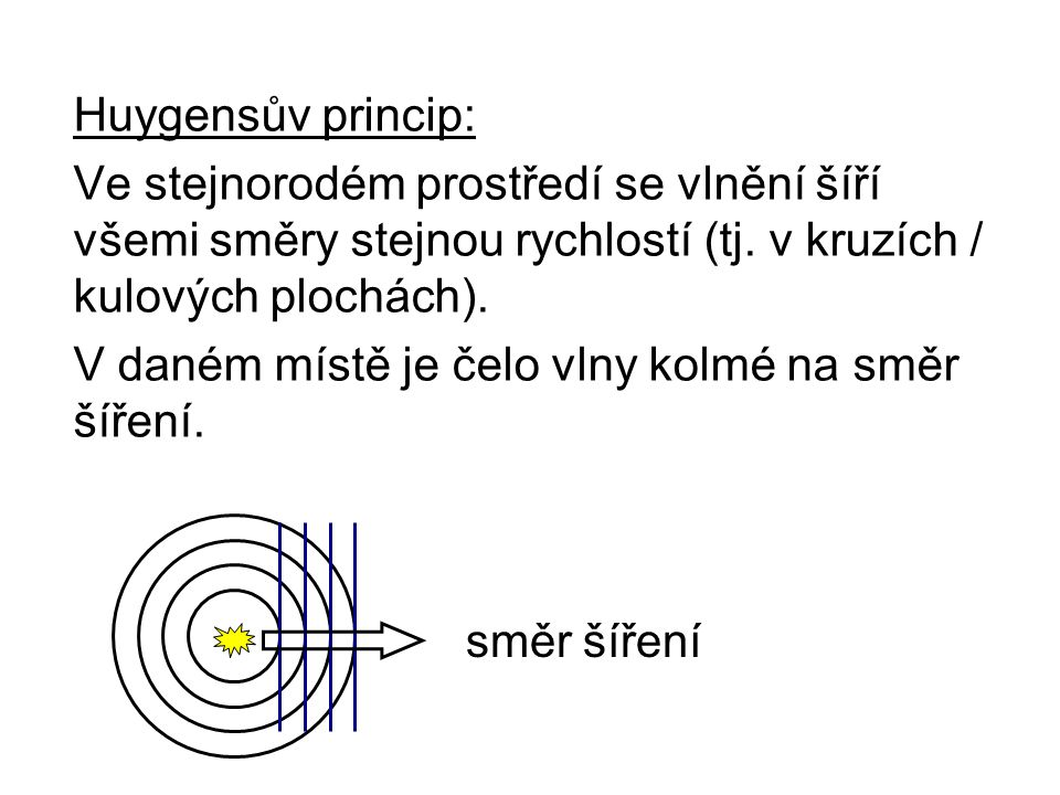 Huygensův princip: Ve stejnorodém prostředí se vlnění šíří všemi směry stejnou rychlostí (tj.