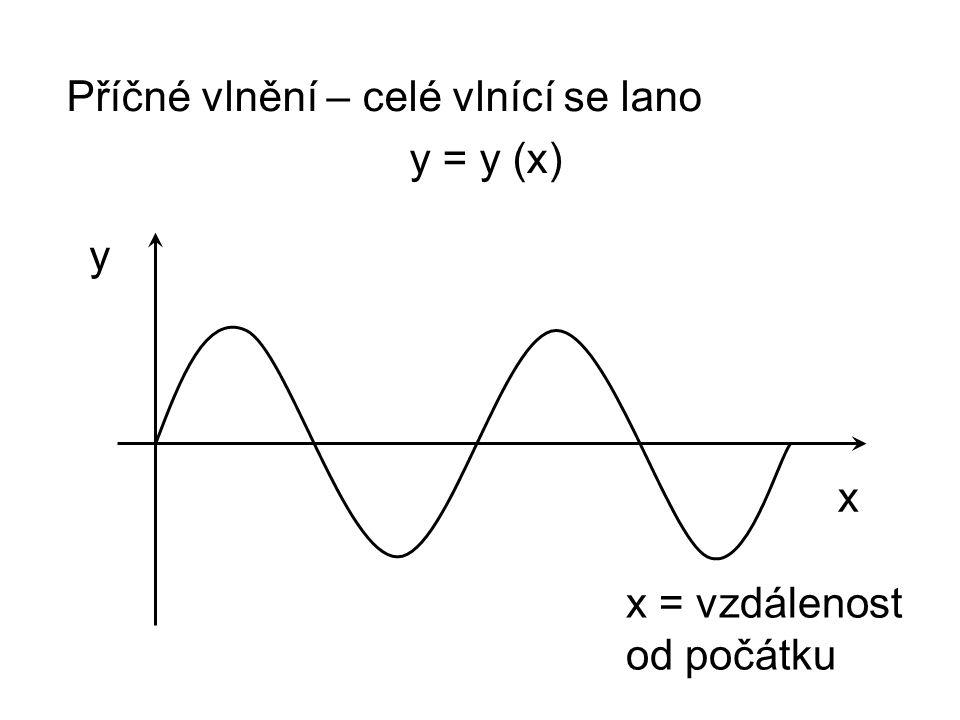 Příčné vlnění – celé vlnící se lano y = y (x) y x x = vzdálenost od počátku