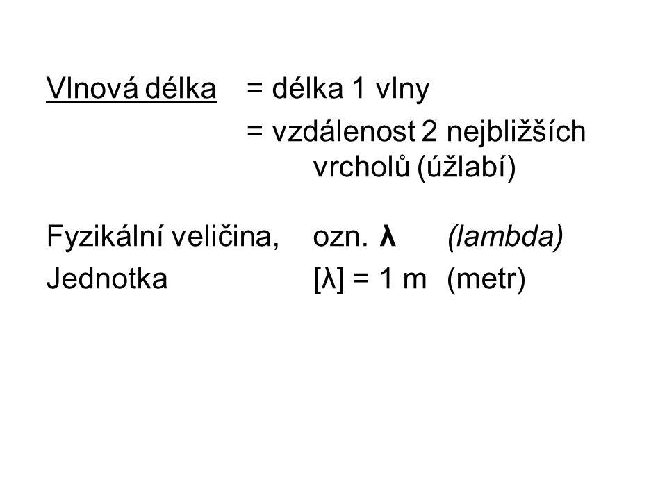 Vlnová délka = délka 1 vlny = vzdálenost 2 nejbližších vrcholů (úžlabí) Fyzikální veličina, ozn.λ(lambda) Jednotka[λ] = 1 m (metr)