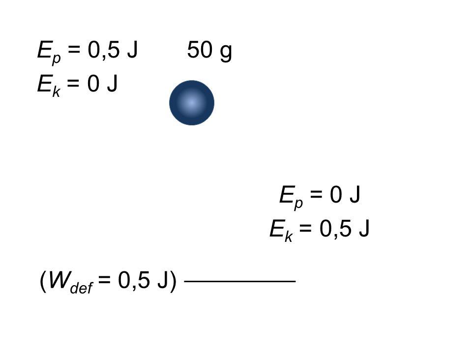 E p = 0,5 J E k = 0 J 50 g E p = 0 J E k = 0,5 J (W def = 0,5 J)