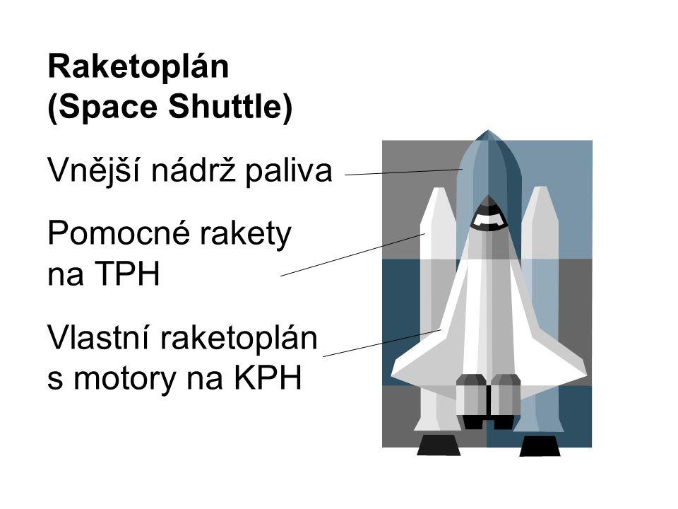 Raketoplán (Space Shuttle) Vnější nádrž paliva Pomocné rakety na TPH Vlastní raketoplán s motory na KPH