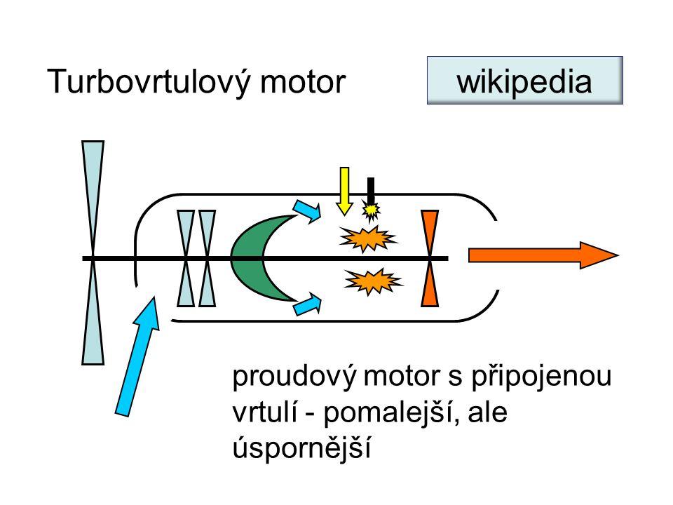 Turbovrtulový motor proudový motor s připojenou vrtulí - pomalejší, ale úspornější wikipedia