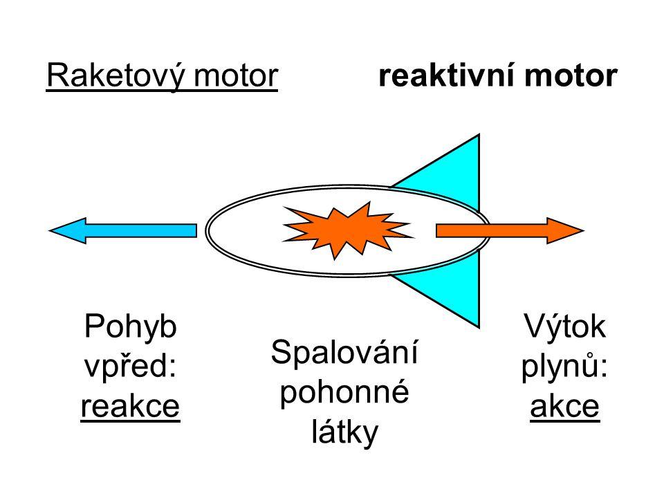 Raketový motorreaktivní motor Pohyb vpřed: reakce Výtok plynů: akce Spalování pohonné látky