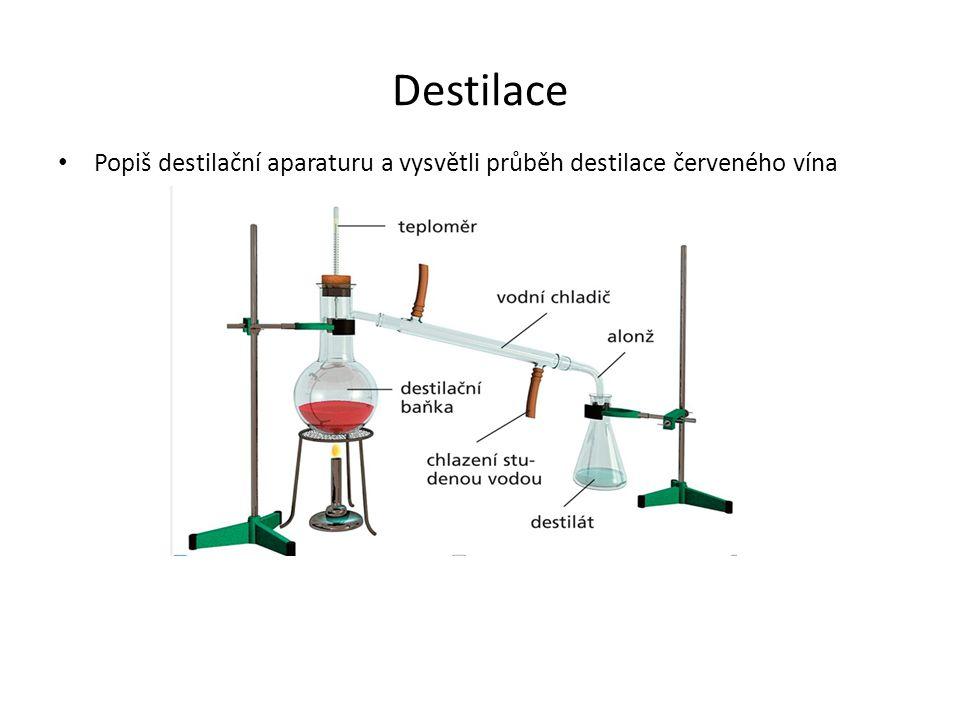 Destilace Popiš destilační aparaturu a vysvětli průběh destilace červeného vína