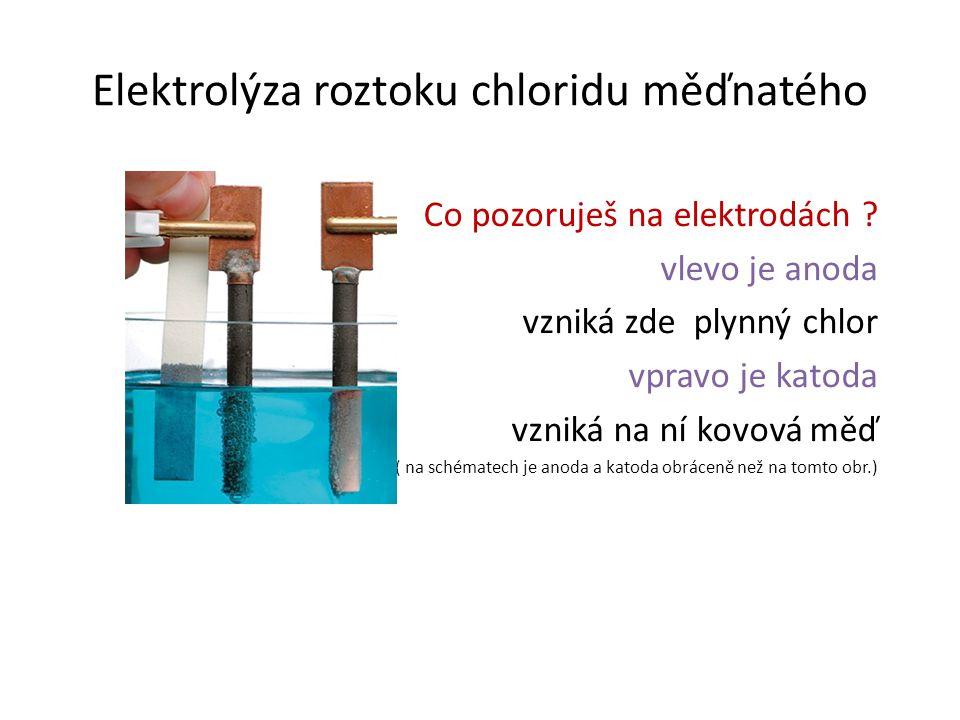Elektrolýza roztoku chloridu měďnatého Co pozoruješ na elektrodách .