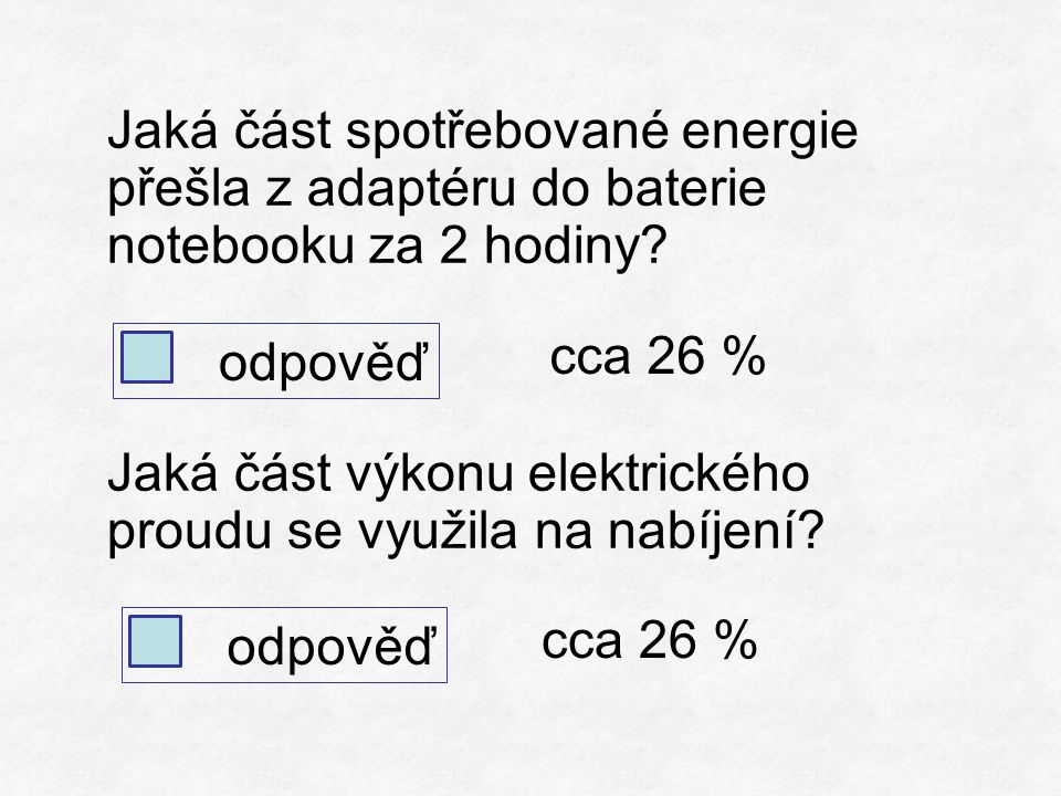 Síťový adaptér pracuje s účinností přibližně 26 %.