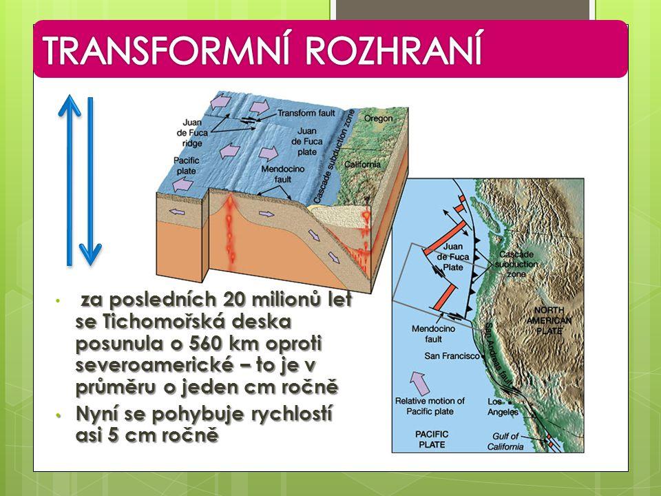 za posledních 20 milionů let se Tichomořská deska posunula o 560 km oproti severoamerické – to je v průměru o jeden cm ročně Nyní se pohybuje rychlostí asi 5 cm ročně Nyní se pohybuje rychlostí asi 5 cm ročně