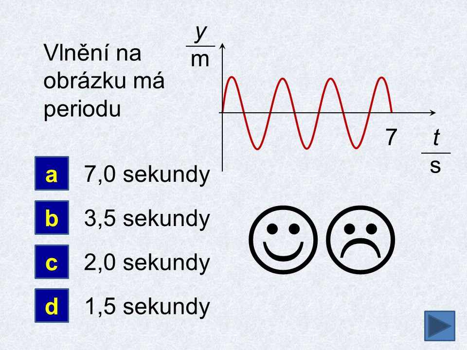 Vlnění na obrázku má periodu tsts ymym 7 a b 7,0 sekundy 3,5 sekundy c d 2,0 sekundy 1,5 sekundy 